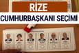 Rize Cumhurbaşkanları oy oranları YSK Sandık sonuçları