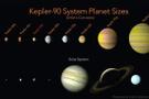 Güneş Sistemi'ne benzer bir sistem bulundu
