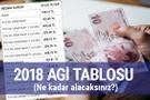 Asgari Geçim İndirimi 2018 ödemeleri AGİ maaşa dahil mi?