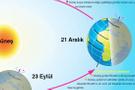 21 Mart'ta neler oluyor Ekinoks ne demek Nevruz ilişkisi