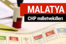 CHP Malatya Milletvekilleri 2018 - 27. dönem Malatya listesi