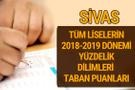 Sivas Lise taban puanları 2018 -2019 nitelikli okullar LGS yüzdelik dilimleri