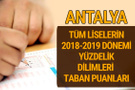 Antalya Lise taban puanları 2018 -2019 nitelikli okullar LGS yüzdelik dilimleri