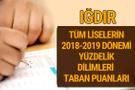 Iğdır Lise taban puanları 2018 -2019 nitelikli okullar LGS yüzdelik dilimleri