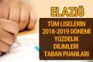 Elazığ Lise taban puanları 2018 -2019 nitelikli okullar LGS yüzdelik dilimleri