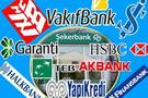Bankaların kredi faiz oranları
