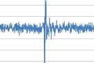 6.2 şiddetindeki deprem korkuttu