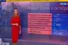 Rus spiker Suriye hava durumunu öyle bir anlattı ki