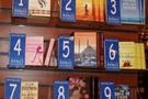 2008in Çok Satan Kitapları