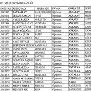 İhraç ve göreve iade edilen öğretmen polis memur listesi (12 Ocak 2018 KHK'sı)