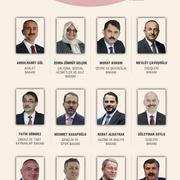Cumhurbaşkanı Yardımcısı ve yeni bakanlar kimler oldu? İşte o liste