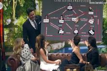 'Ufak Tefek' bilgilerle 'Karışık İlişkiler Şeması'