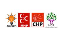Bu pazar seçim olsa AK Parti coştu HDP artık yok!
