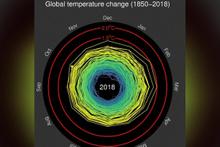 Bu video dünyayı nasıl yaktığımızın belgesi Yıllar içinde küresel ısınma