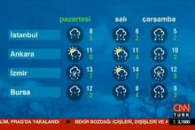 26-27-28 şubat Türkiye geneli hava durumu tahmini