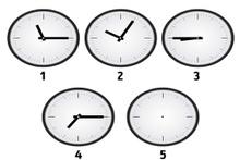 Beşinci duvar saatinde akrep ve yelkovan saat kaçı gösteriyor?