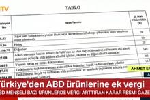 Türkiye'den ABD ürünlerine ek vergi Resmi Gazete'de yayımlandı