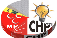 En son seçim anketi sonucu Davutoğlu'nun masasında