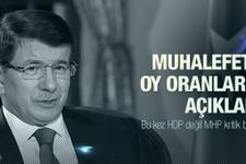 Davutoğlu'ndan 1 Kasım seçim tahmini