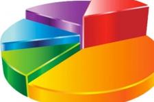 Seçim sonrası ORC ilk anket sonuçları AK Parti yüzde kaç oy aldı?