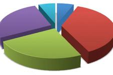 Bugün referandum olsa... MHP-AK Parti uzlaşması sonrası ilk anket