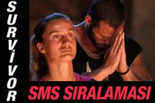 Acunn Medya Survivor ünlüler SMS sıralaması 8 Mart