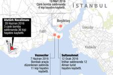 İstanbul terör saldırısı 7 ayda 6'ncı kez...