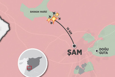 Esad rejimi ateşkesten sonra oraya saldırıyor