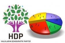 HDP seçim anketi sonuçları barajı geçer mi?