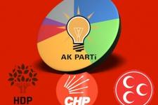 1 Kasım seçim anketi sonucu koalisyon kime yaradı?