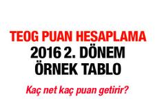 TEOG puan hesaplama 2016 2. dönem kaç net kaç puan?