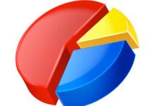ORC başkanlık sistemi anketi sonuçları erken seçim olursa...