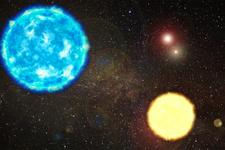 Türk bilim insanları Yıldız sisteminde kayma keşfetti.
