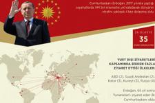 Erdoğan, dünyanın etrafını 4 kez dolaştı