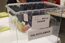 Malatya referandum sonuçları 2017 seçimi evet hayır oyları