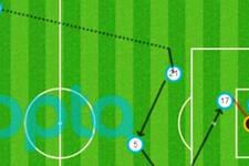 Juventus 24 saniyede topu ağlara yolladı