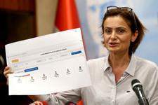 CHP anket yaptırdı İstanbul'da son durum ne nasıl bir başkan isteniyor?