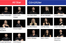 Survivor gönüllüler 2018 kadrosu ünlüler takımı yarışmacıları