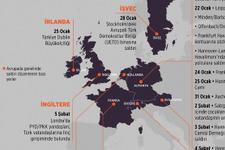PYD yandaşlarından Avrupa'da 43 saldırı