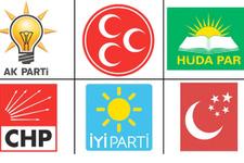 Milletvekili adayları AKP-CHP-MHP-İyi Parti-HDP-SP-Vatan partisi adayları