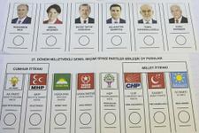 Ankara 2018 Seçim sonuçları nasıl çıkar Cumhurbaşkanı seçim anketleri