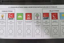 Kırşehir 2018 Seçim sonuçları nasıl çıkar Cumhurbaşkanı seçim anketleri