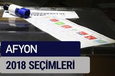 Afyon oy oranları partilerin ittifak oy sonuçları 2018 - Afyon
