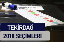 Tekirdağ oy oranları partilerin ittifak oy sonuçları 2018 - Tekirdağ