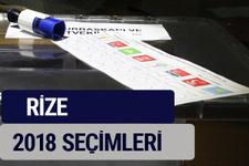 Rize oy oranları partilerin ittifak oy sonuçları 2018 - Rize