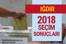 Iğdır seçim sonucu 2018 Iğdır milletvekilleri