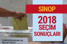 Sinop seçim sonuçları Sinop milletvekilleri sonucu