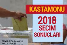 Kastamonu seçim sonucu Kastamonu milletvekilleri