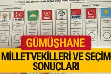 Gümüşhane Milletvekilleri 27. dönem 2018 Gümüşhane Seçim Sonucu