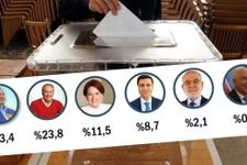 ORC seçim anketi sonuçları 24 haziran anketlerinin en iddialısı